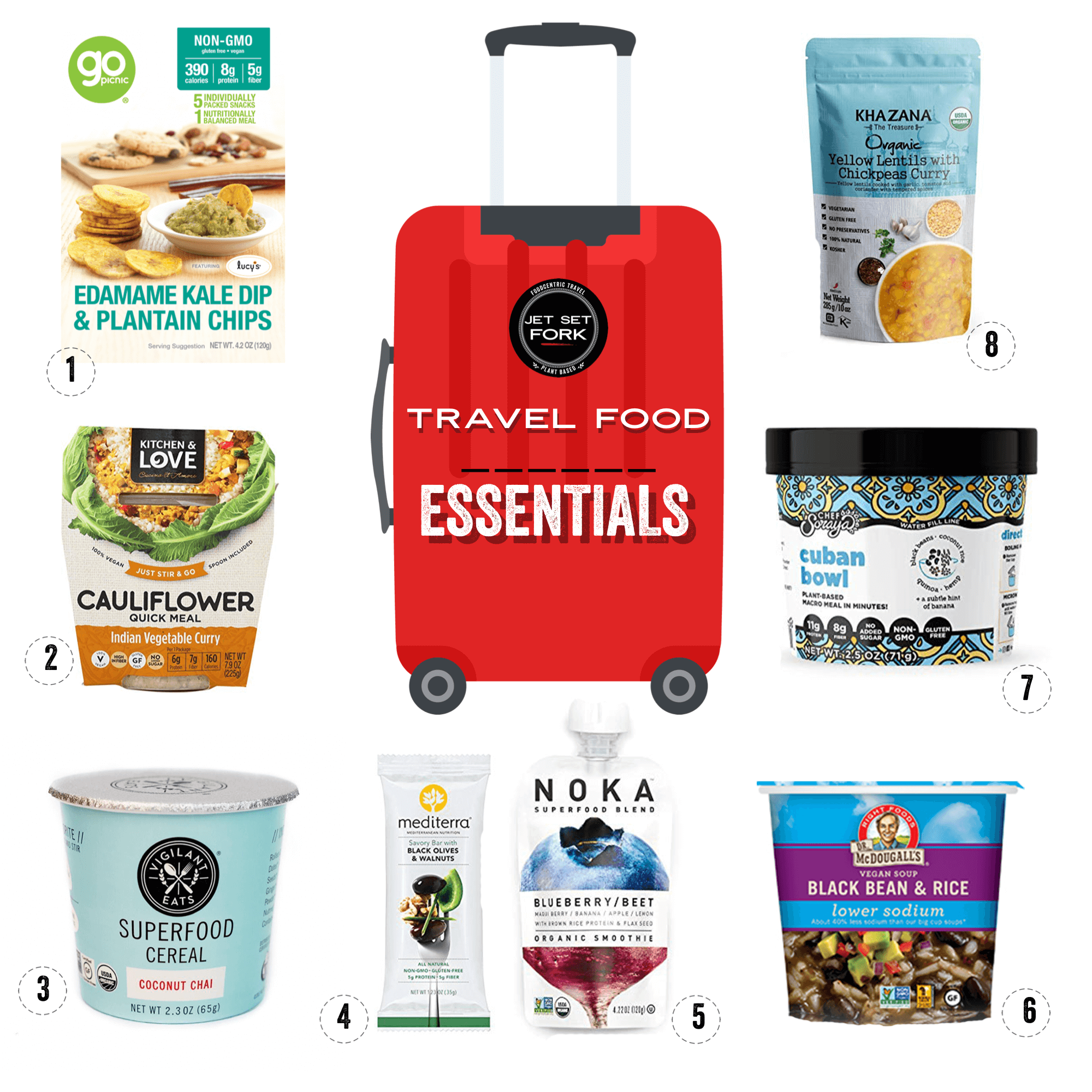 Travel Food Essentials.PNG