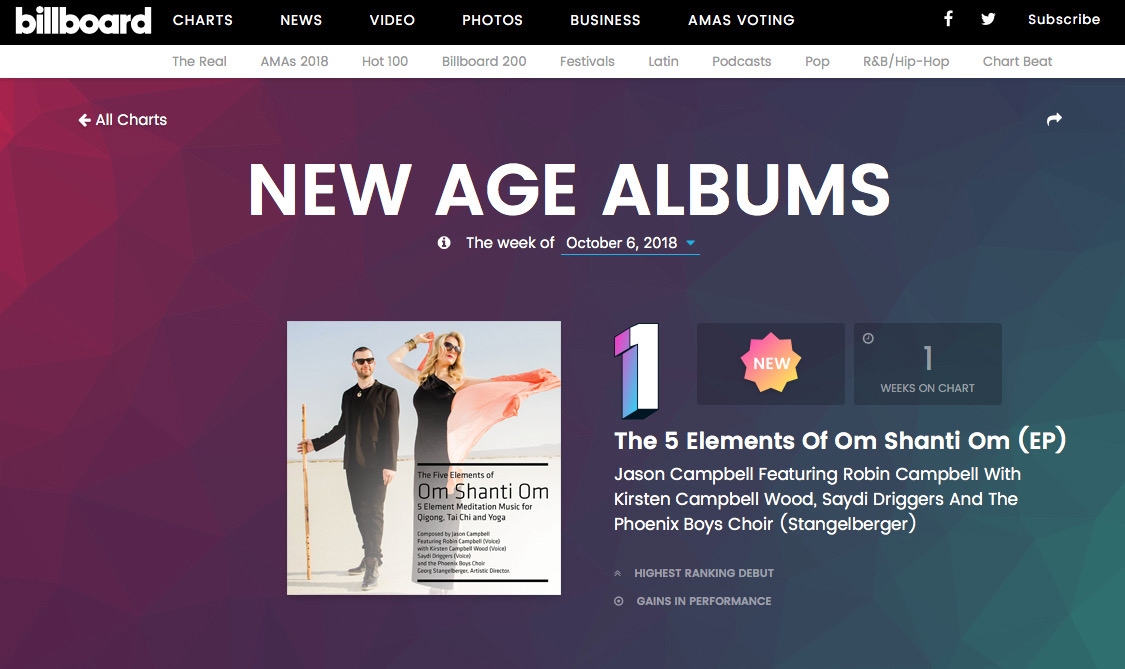 Our previous album, The 5 Elements of Om Shanti Om debuted #1 on Billboard New Age, Billboard Heat Seekers Mountian and Amazon charts!