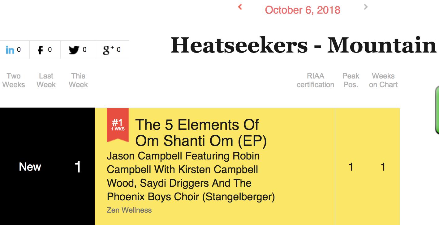 We debuted #1 on Billboard Heatseekers Mountian Charts!