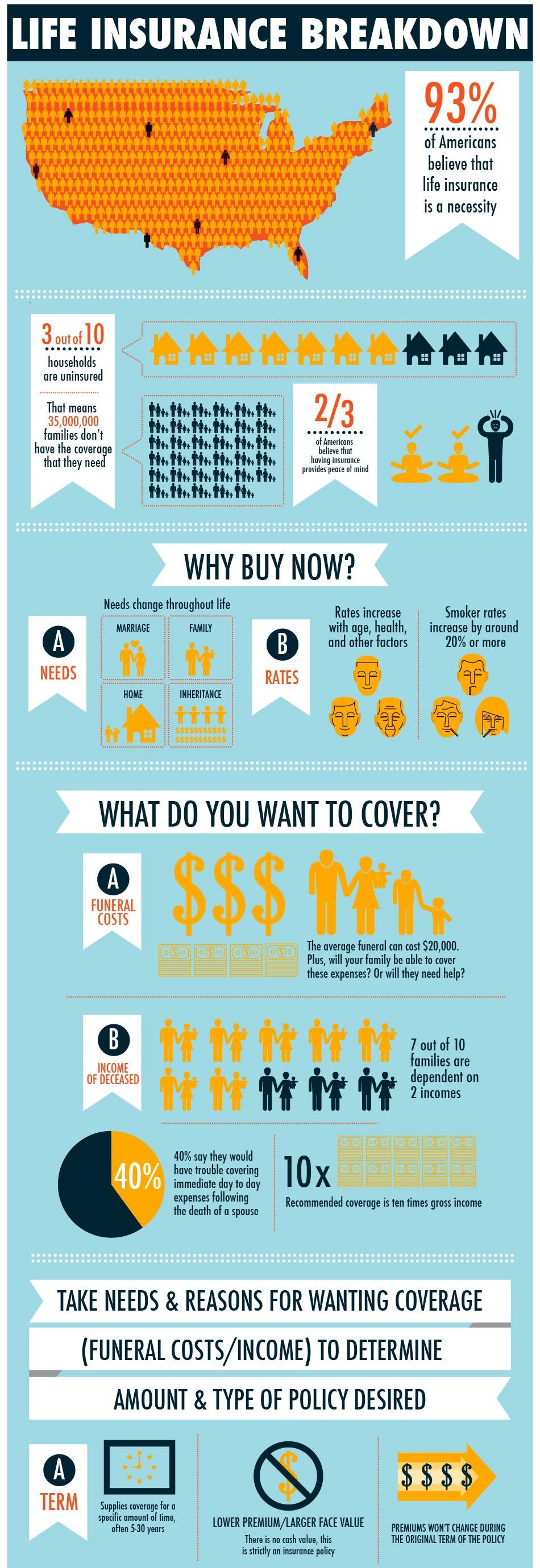 Life-Insurance-Infographic.jpg