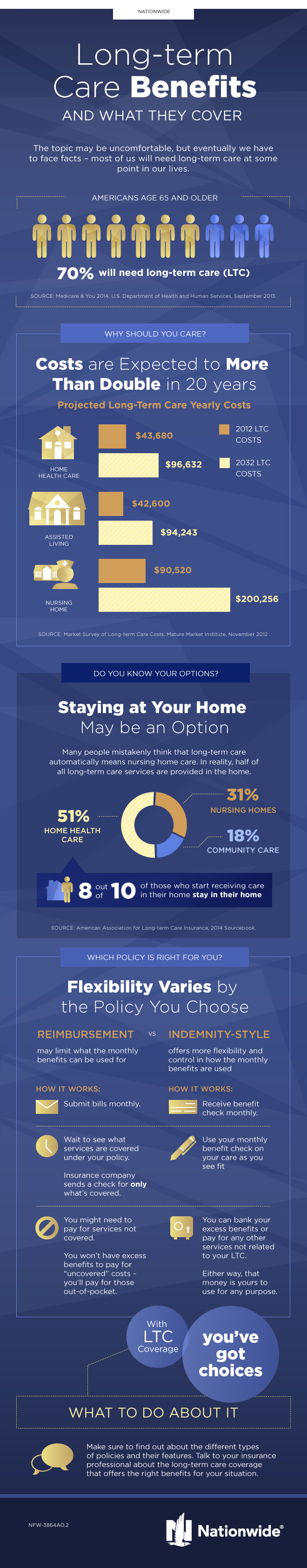 carematters-infographic.jpg