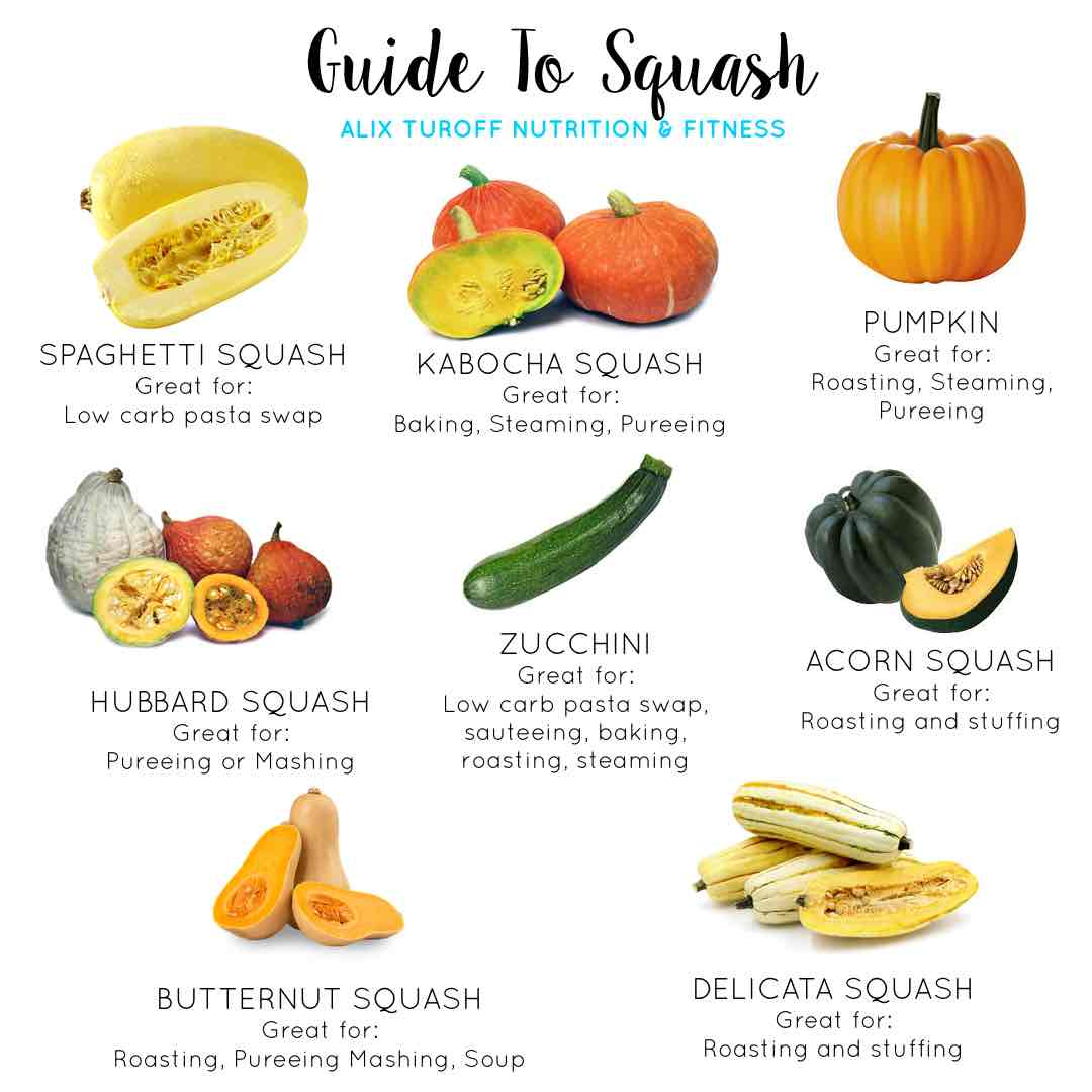 Guide To The Nutrition In Squash Alix Turoff Nutrition And