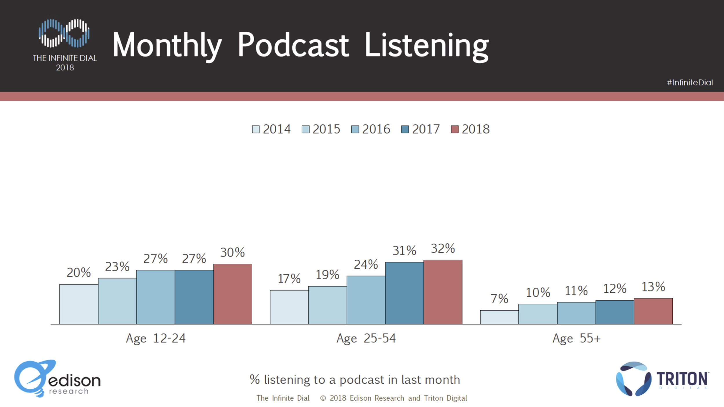 Podcast Central_Pitch Deck_12062018_5.jpg