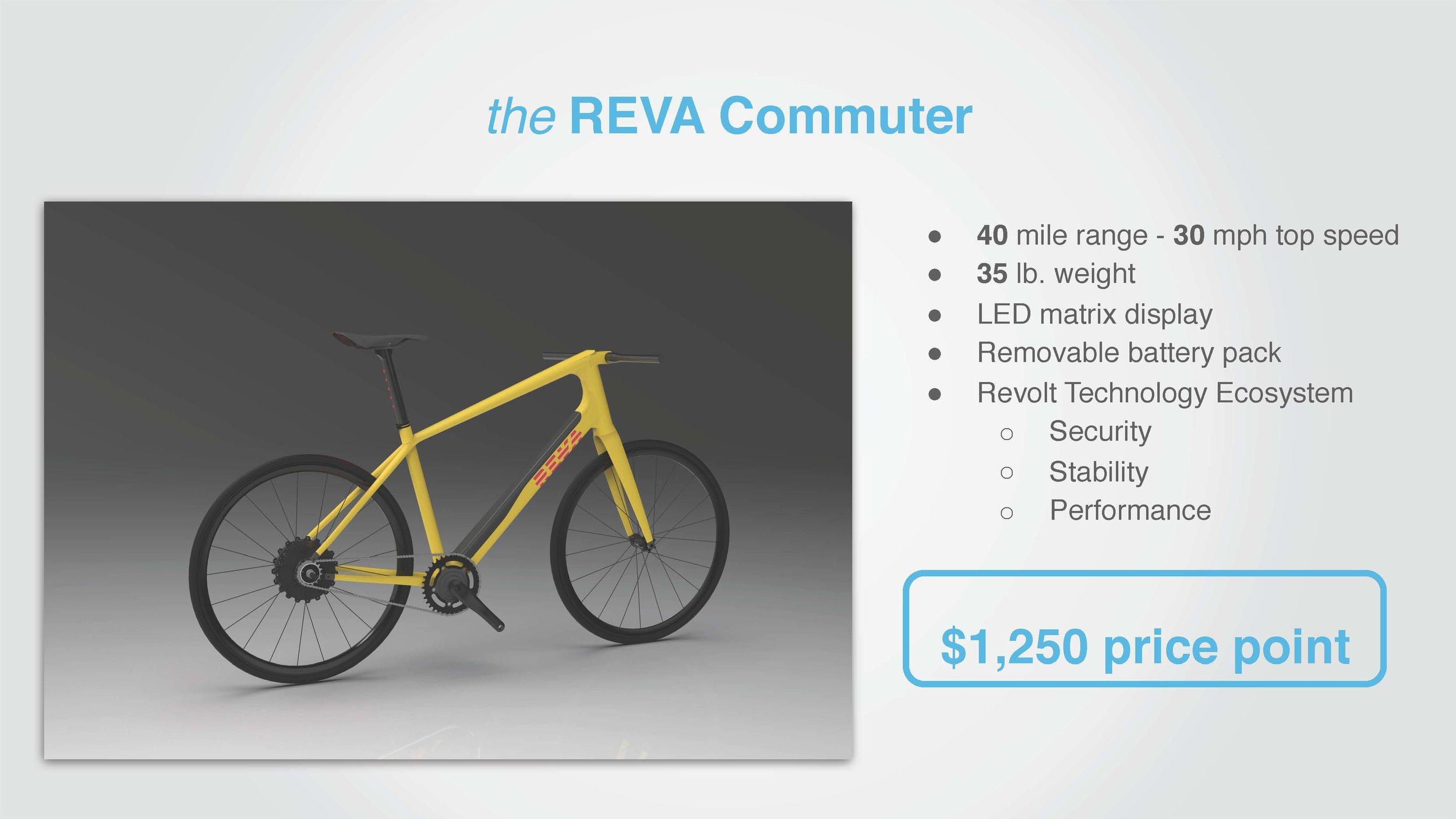 Reva_Demo Day Pitch Deck_08162018_Page_07.jpg