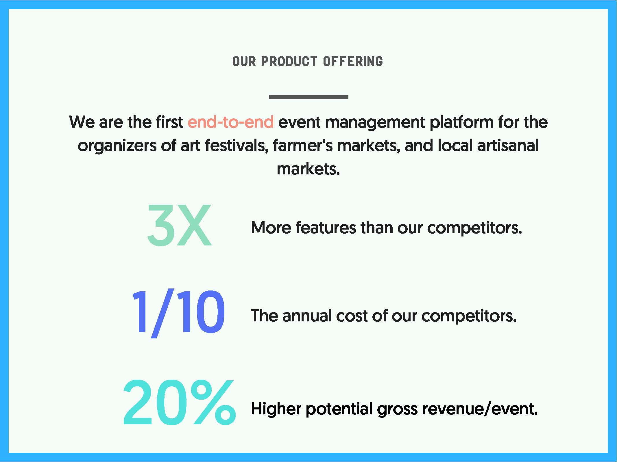 Sift Local (Events Local)_Demo Day Pitch Deck_08162018_Page_3.jpg