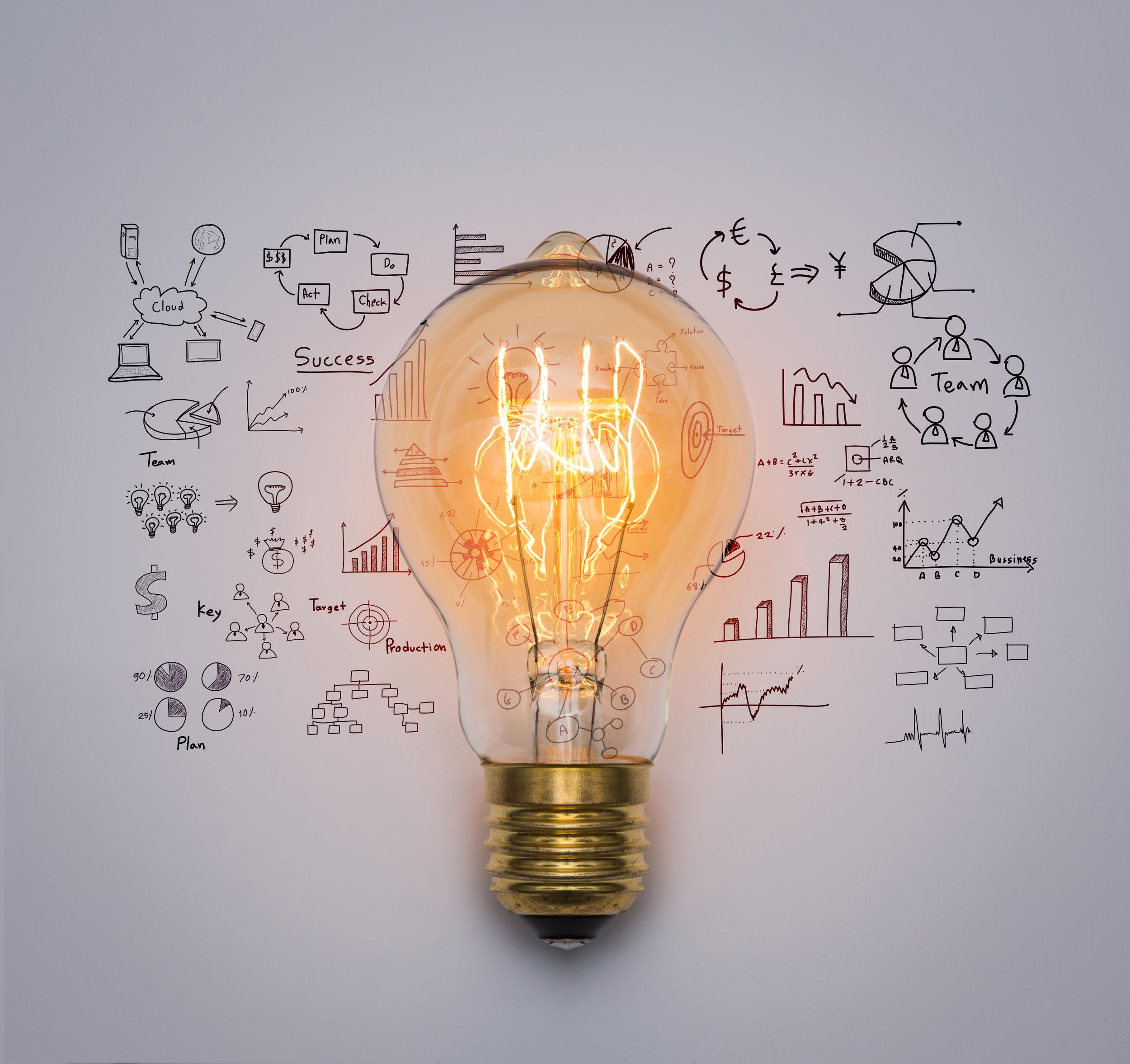 Investment BankingBrokerageAdvisory ServicesCustody Services -