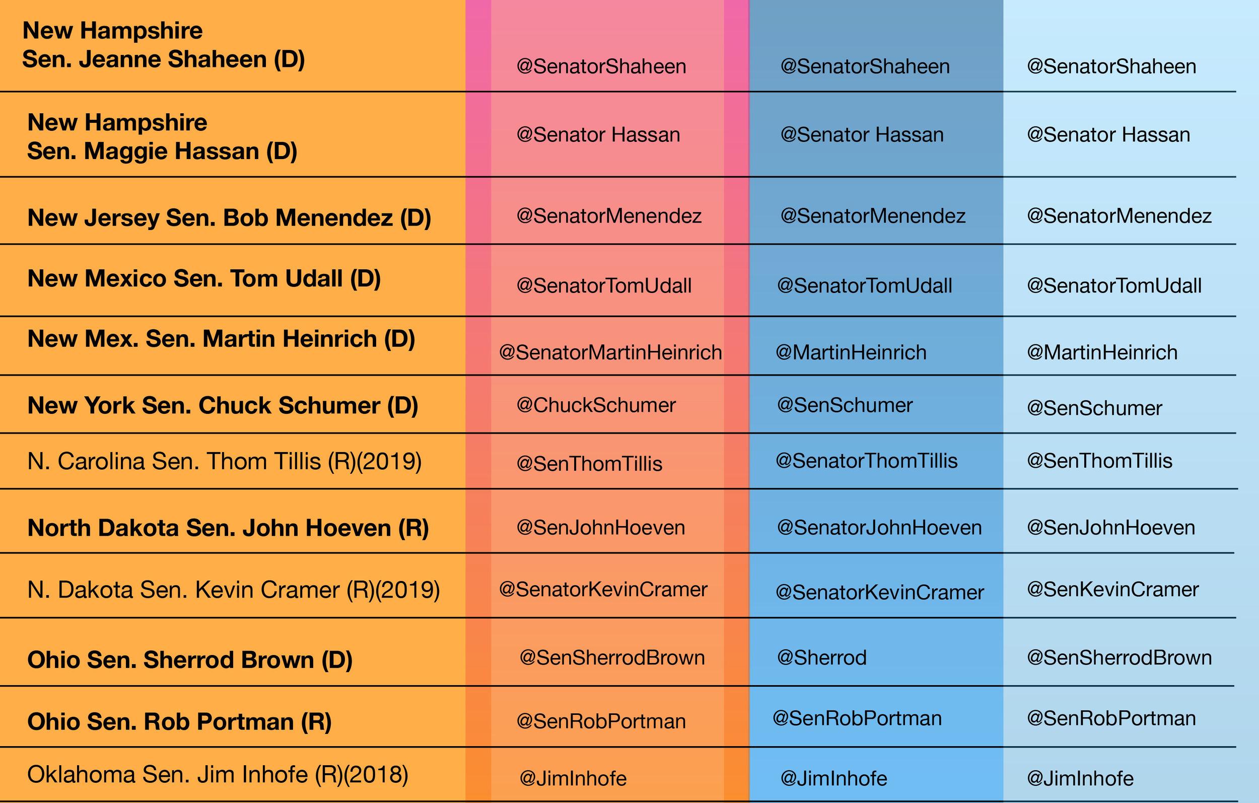 Graphic 5 - Budget votes.jpg
