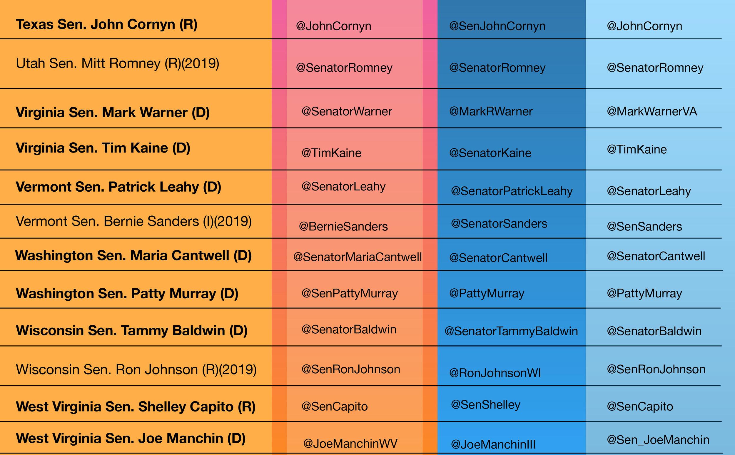 Graphic 7 - Budget votes.jpg