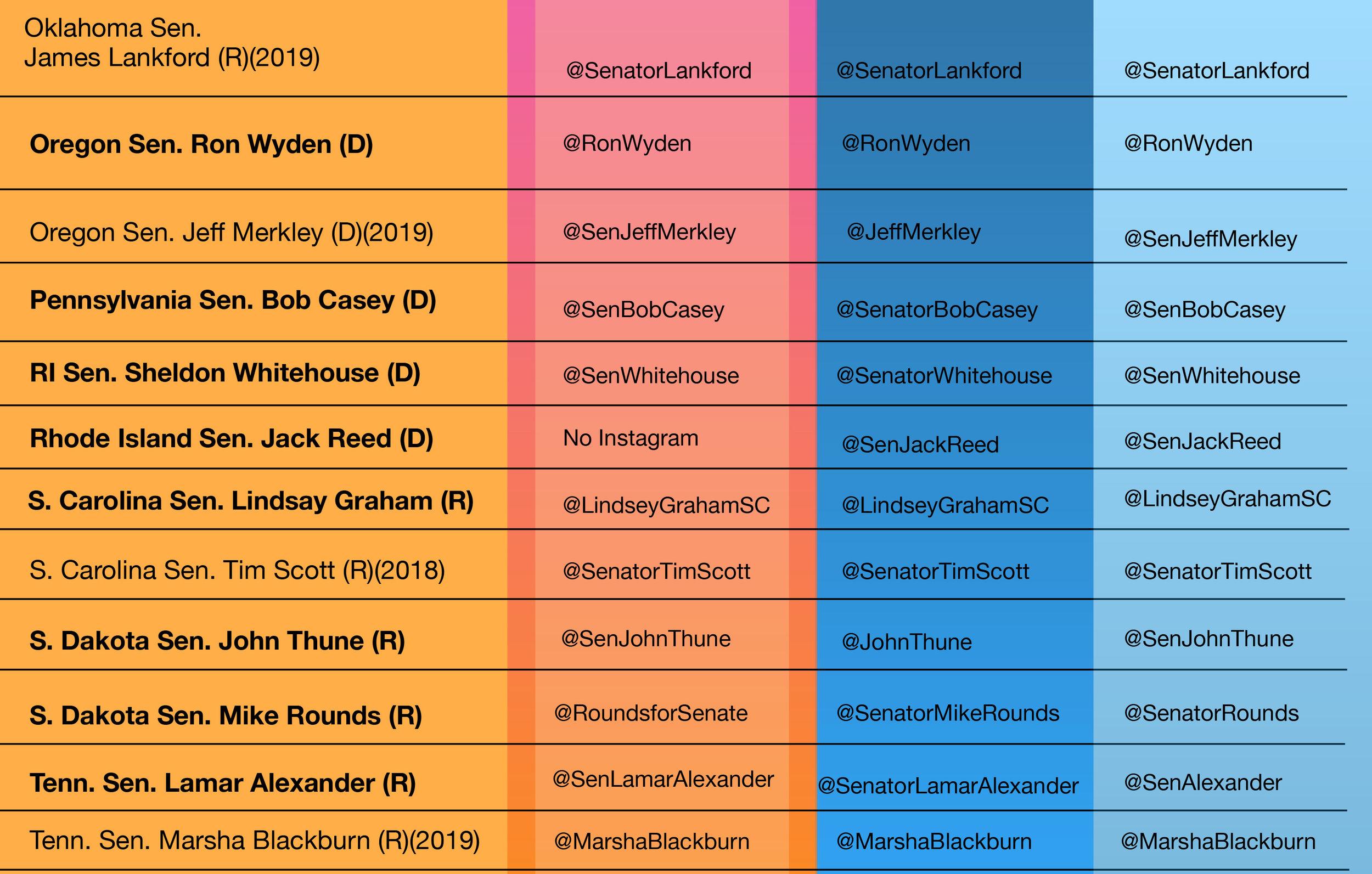 Graphic 6 - Budget votes.jpg