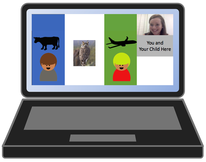 "Sample Study - This image of a laptop screen shows what a video chat study looks like.The researcher will ask a question, such as ""The person in blue knows all about cows. The person in green knows all about airplanes. Who do you think knows more about owls?""Your child then just says ""blue"" or ""green"" to answer."