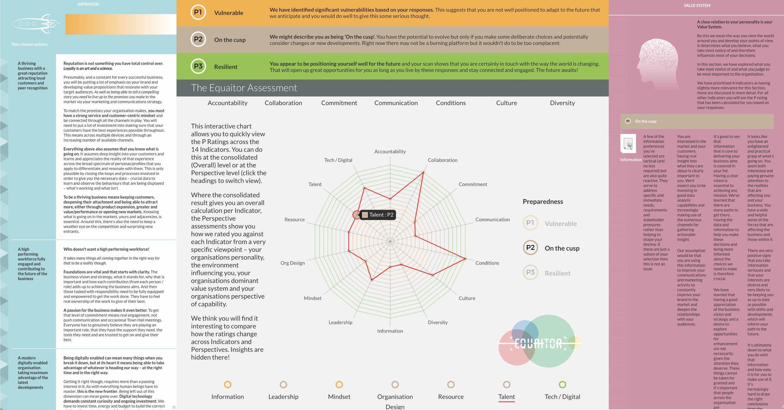 Equaitor Report.jpg