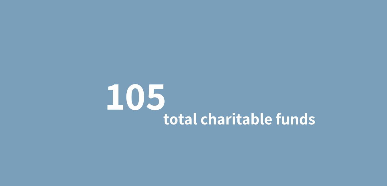 charitable funds.png