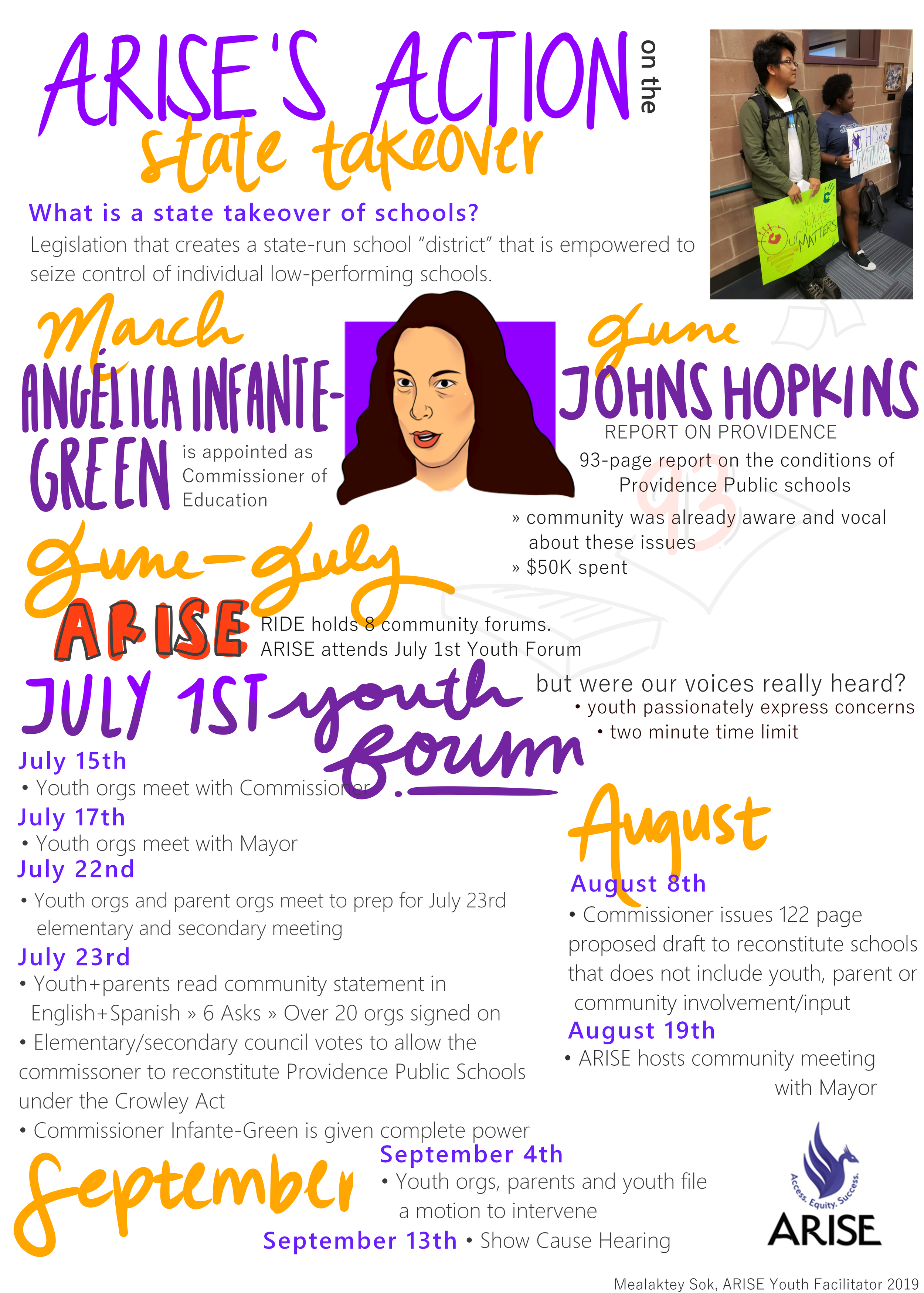 Our partner, ARISE, has published this infographic to help people understand how youth have been organizing for the past four months in response to the impending state takeover.
