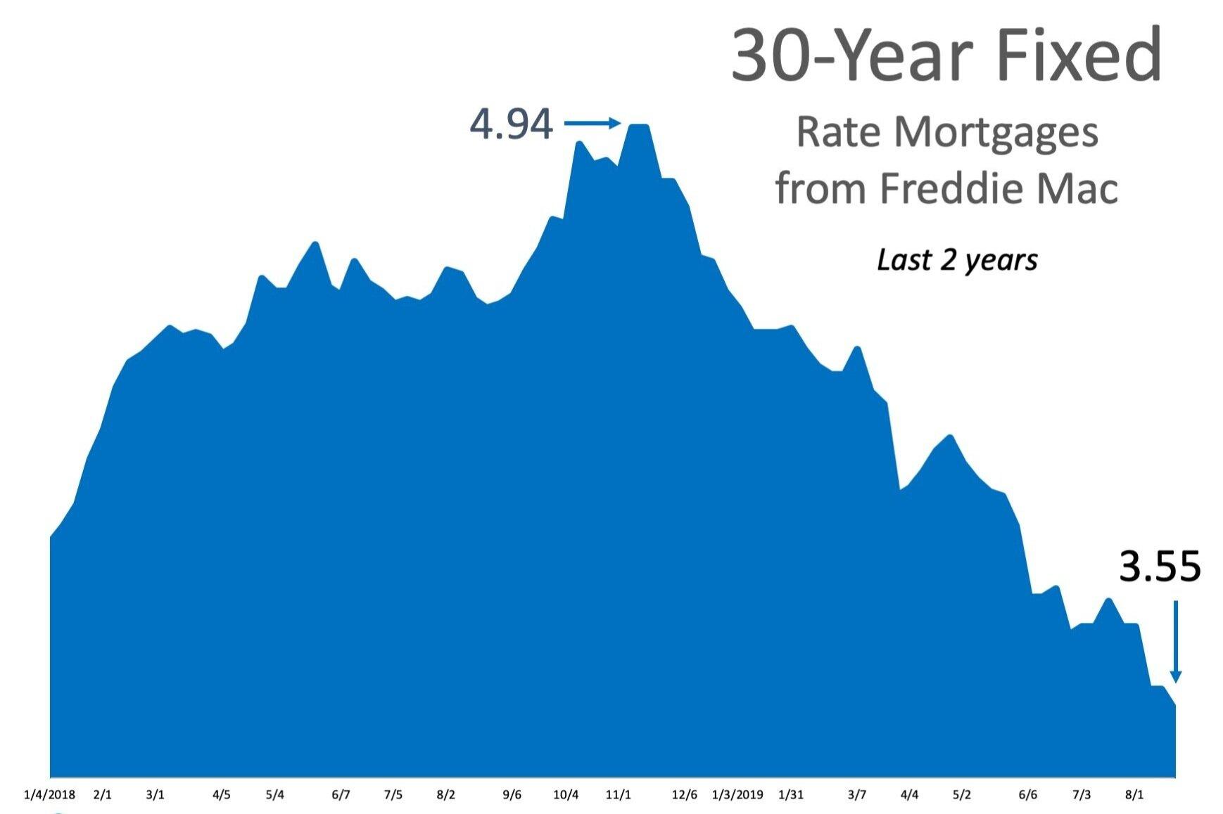 mortgage+rates.jpg