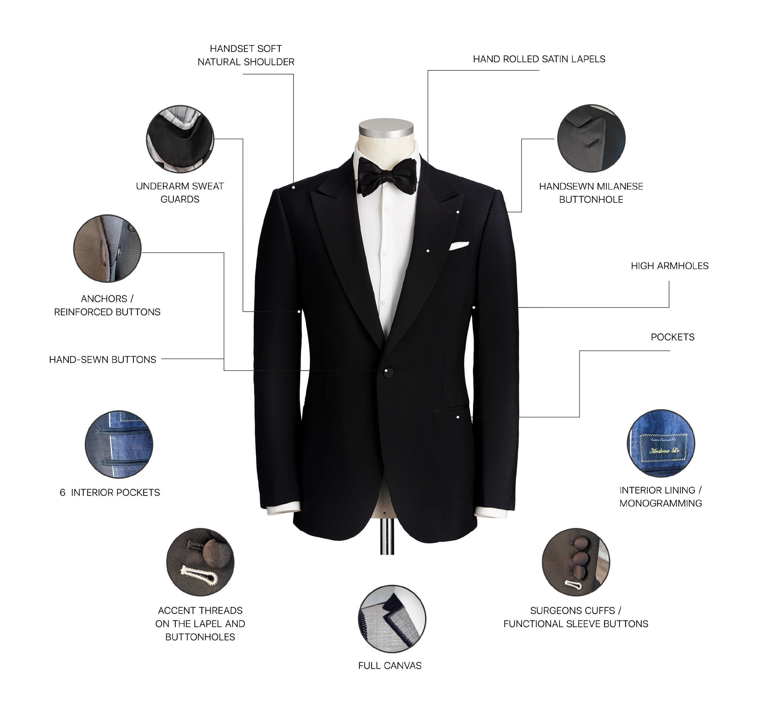 tuxedo diagram.jpg