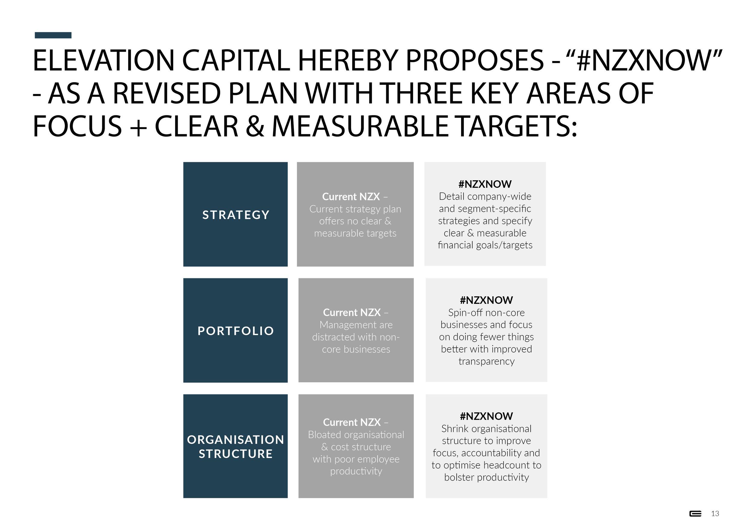 #NZXNOW - Presentation - 1 October 201813.jpg