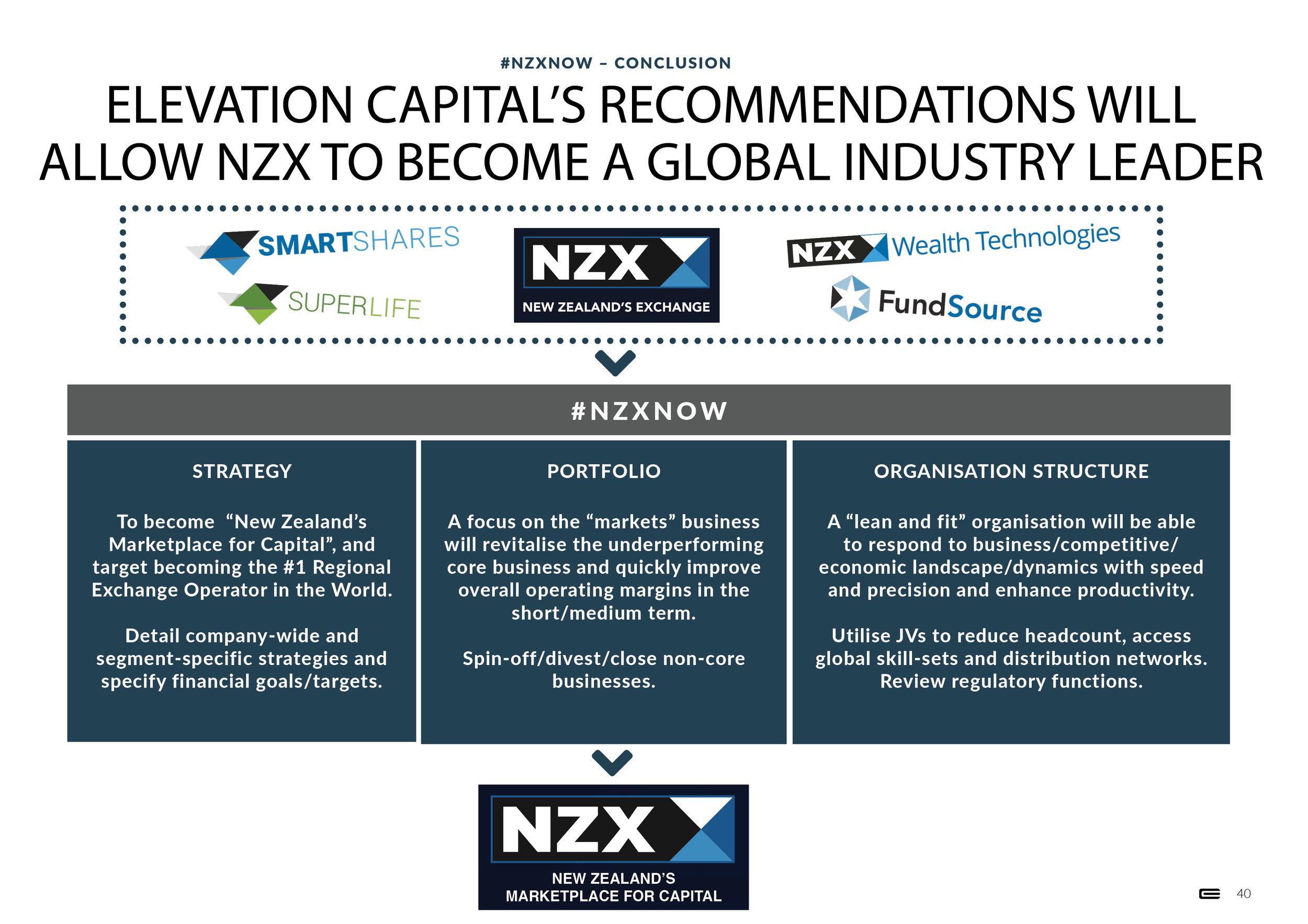 #NZXNOW - Presentation - 1 October 201840.jpg
