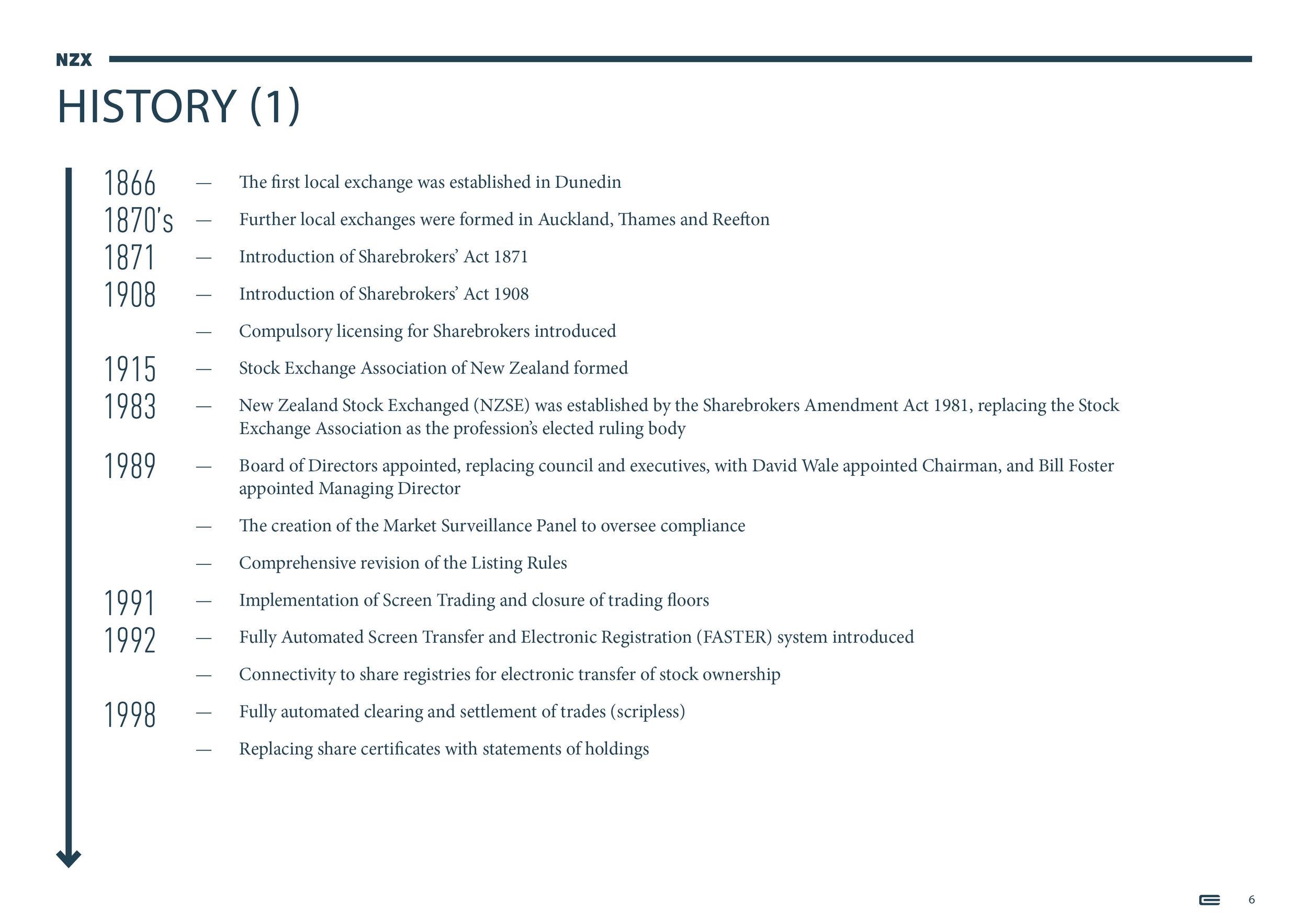 NZX Limited - Presentation - September 20186.jpg