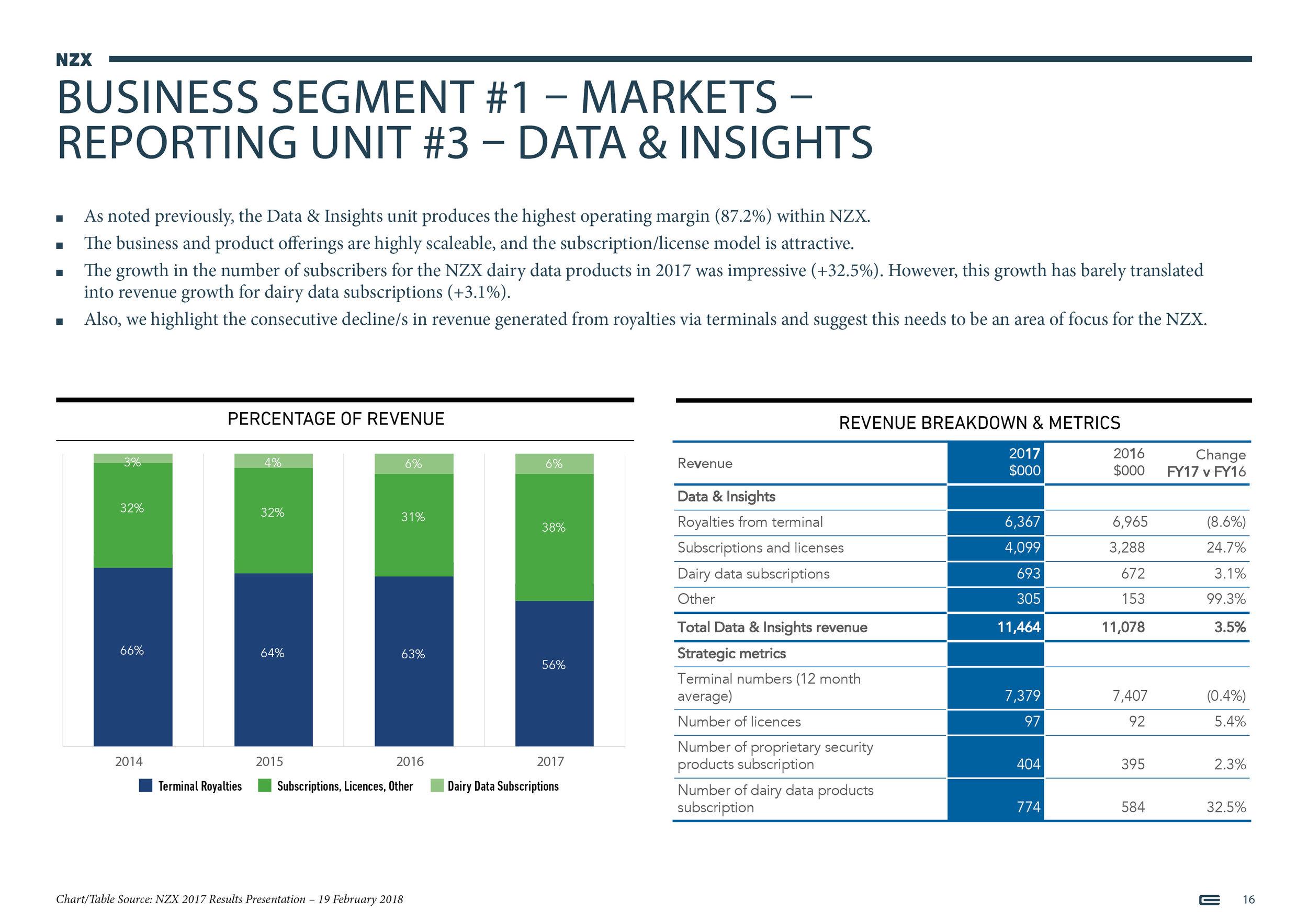 NZX Limited - Presentation - September 201816.jpg