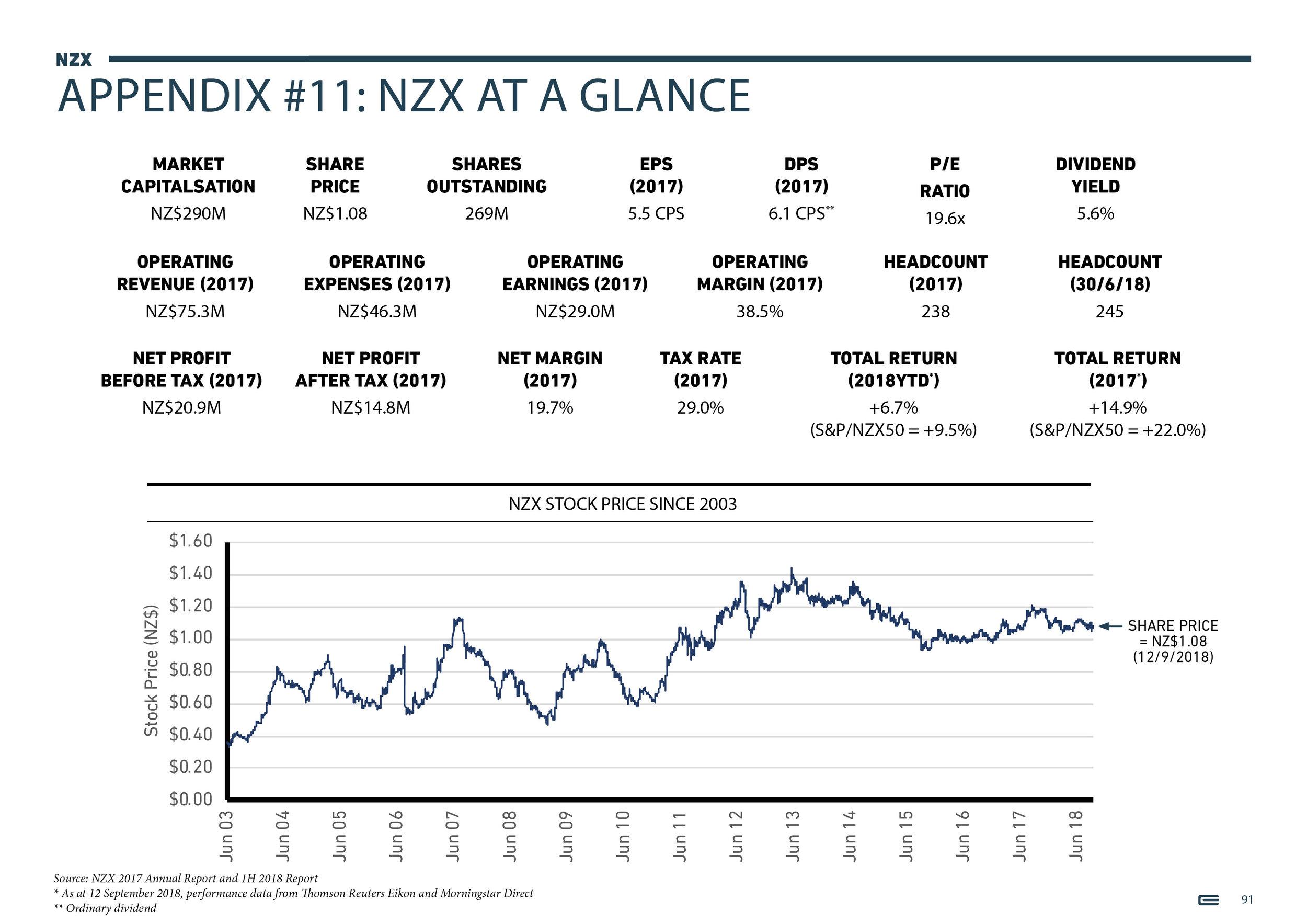 NZX Limited - Presentation - September 201891.jpg