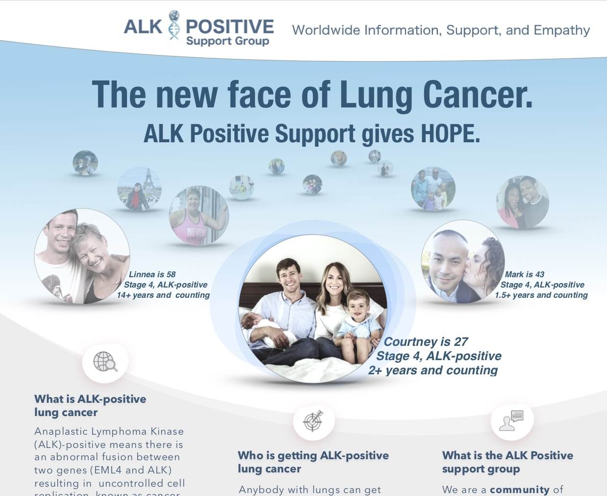 Download the New Patient Brochure - With general ALK Positive information and treatment reccomendations. Made by ALK patients!
