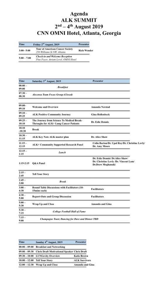 ALK Summit Agenda