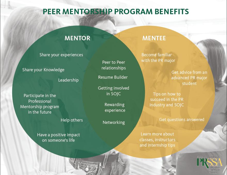Peer Mentorship Program Benefits