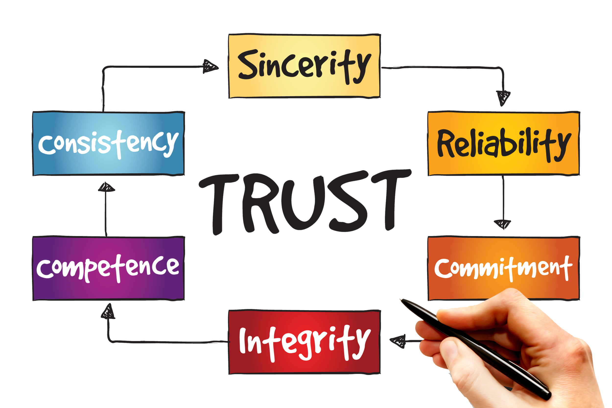 Trust-Graphic.png
