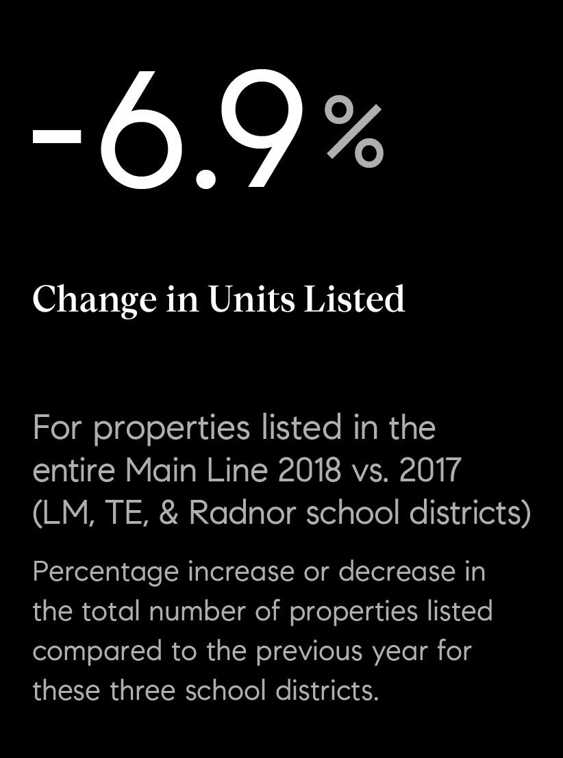 02_units_listed_ml.jpg