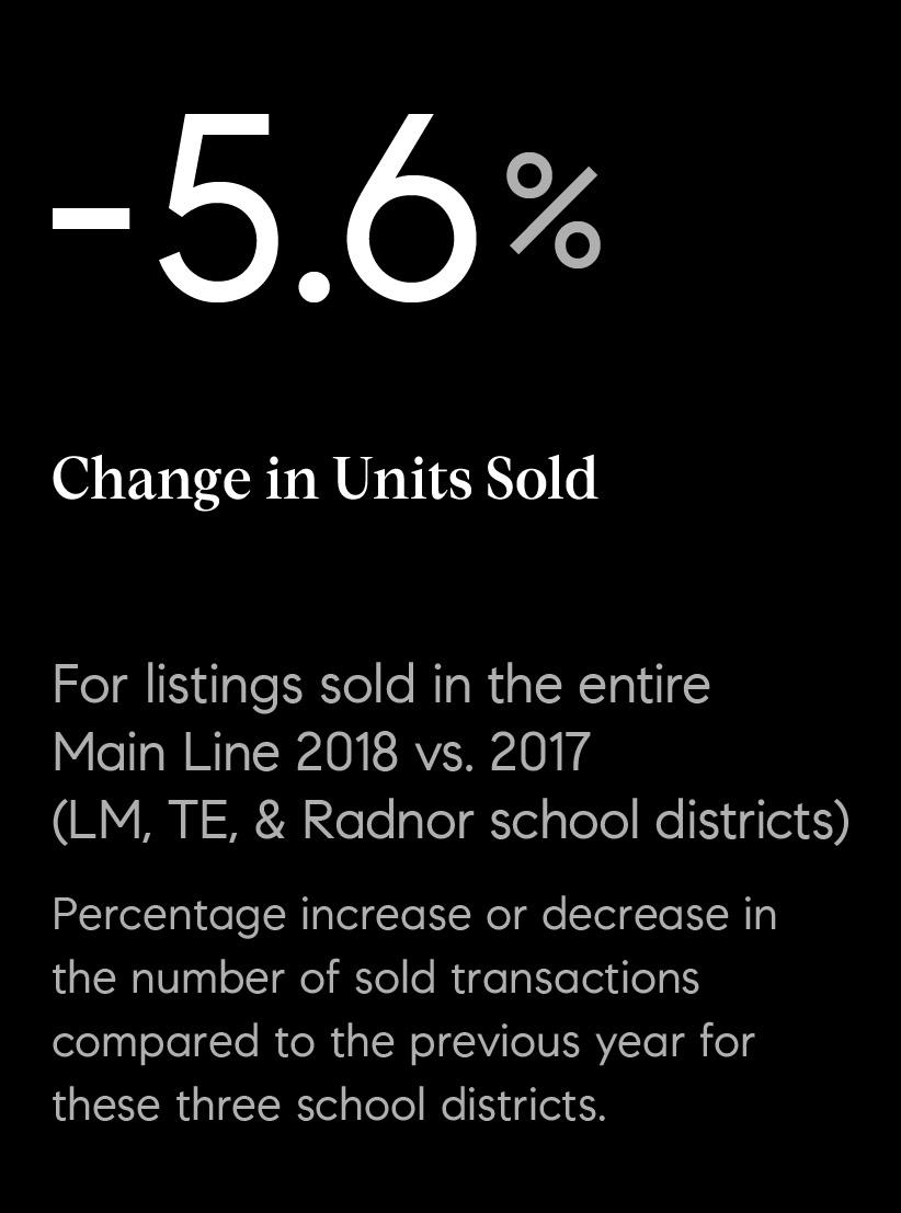03_units_sold_ml.jpg
