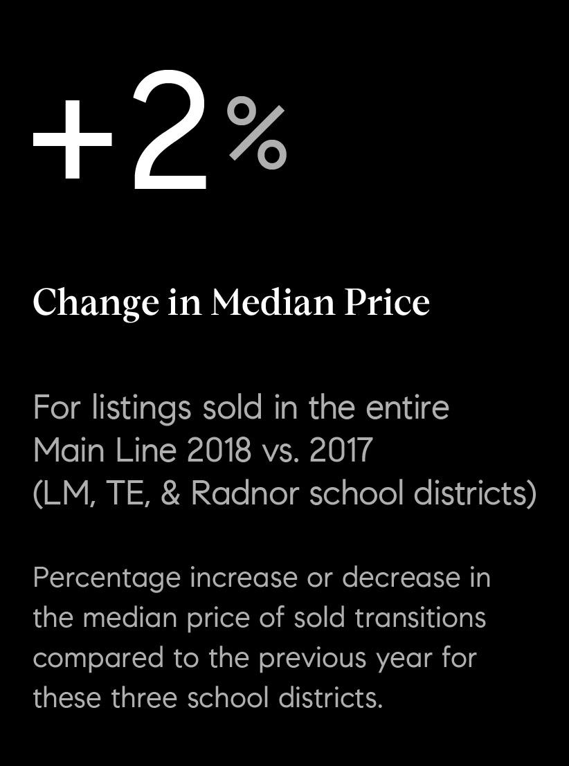05_sold_median_ml.jpg