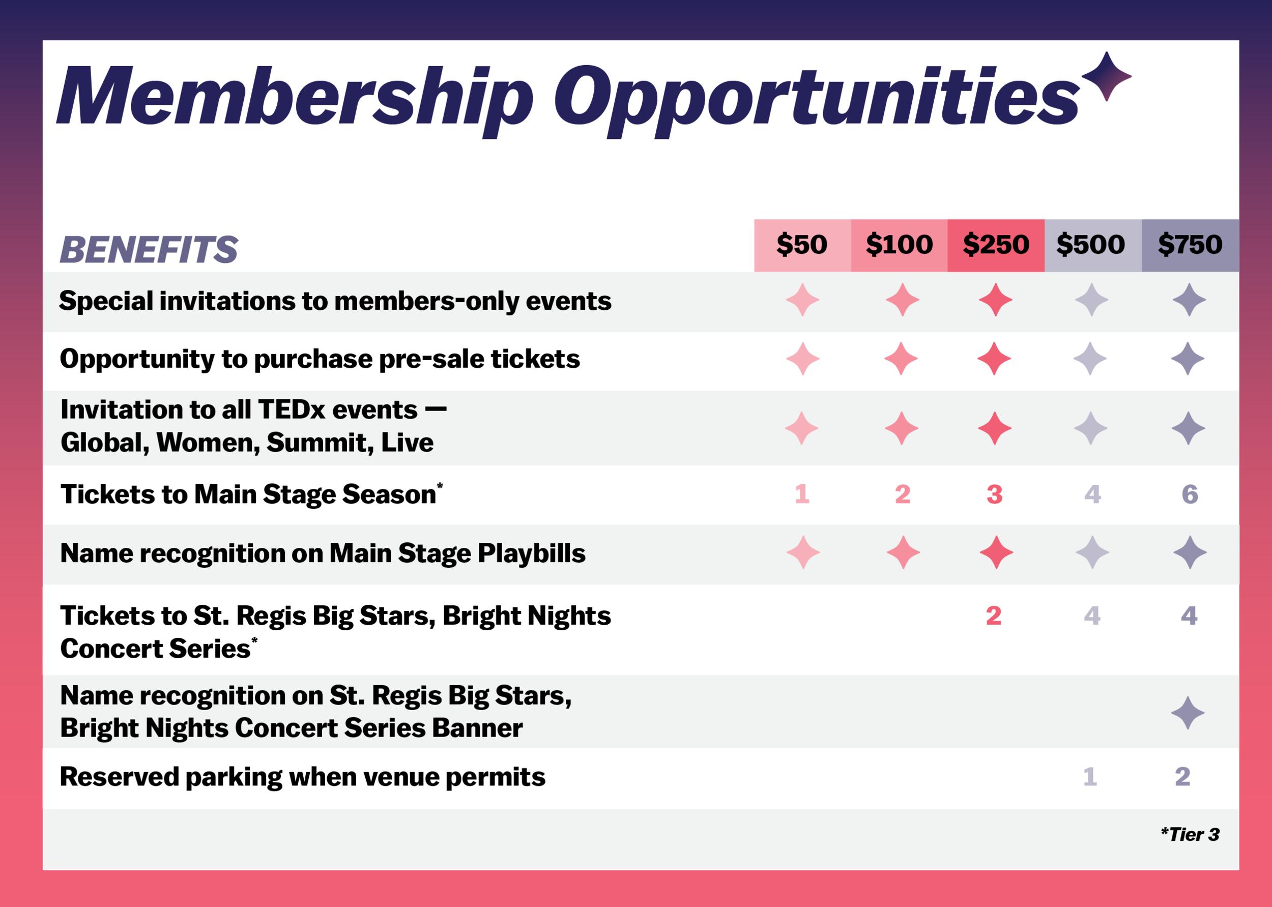 Membershipopps_4.png