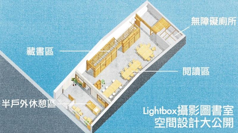 (图片来源:Lightbox 摄影图书室)