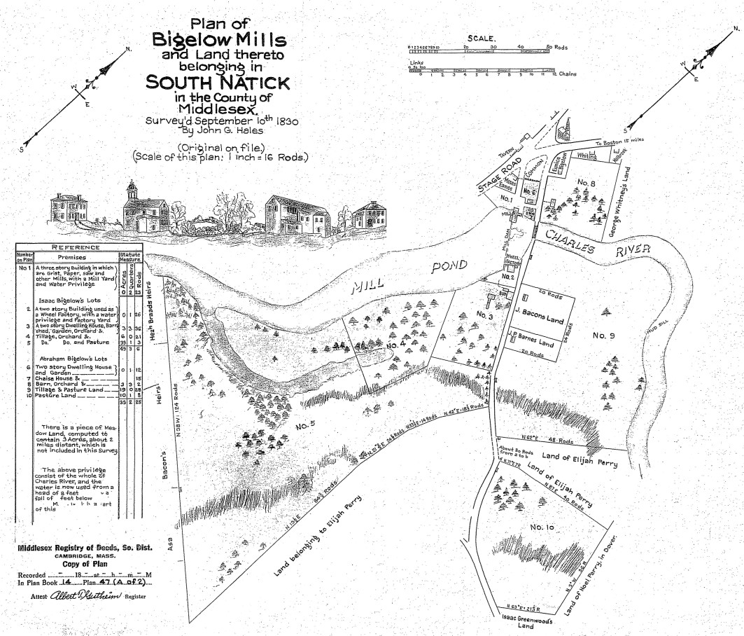 1830 map of the Bigelow Mills complex in South Natick