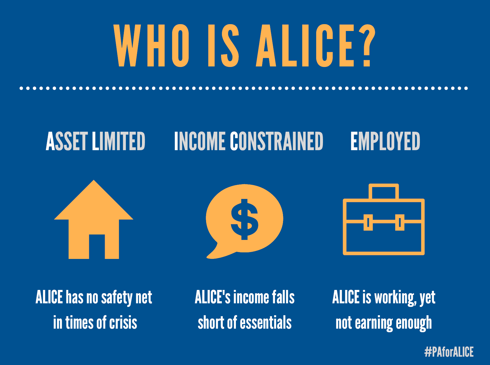 who is alice.png