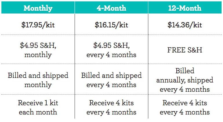CWH Pricing.jpg