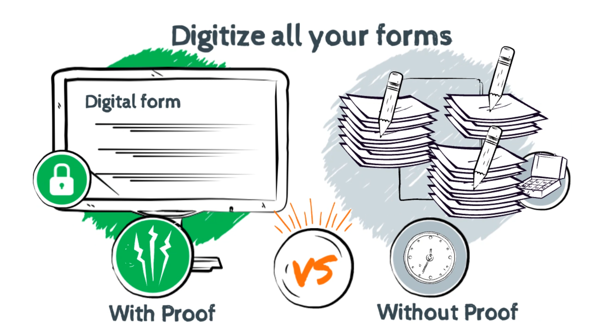 Go Paperless with Digital Forms - Proof empowers governments to go paperless with web-based forms and a central platform for approvals.