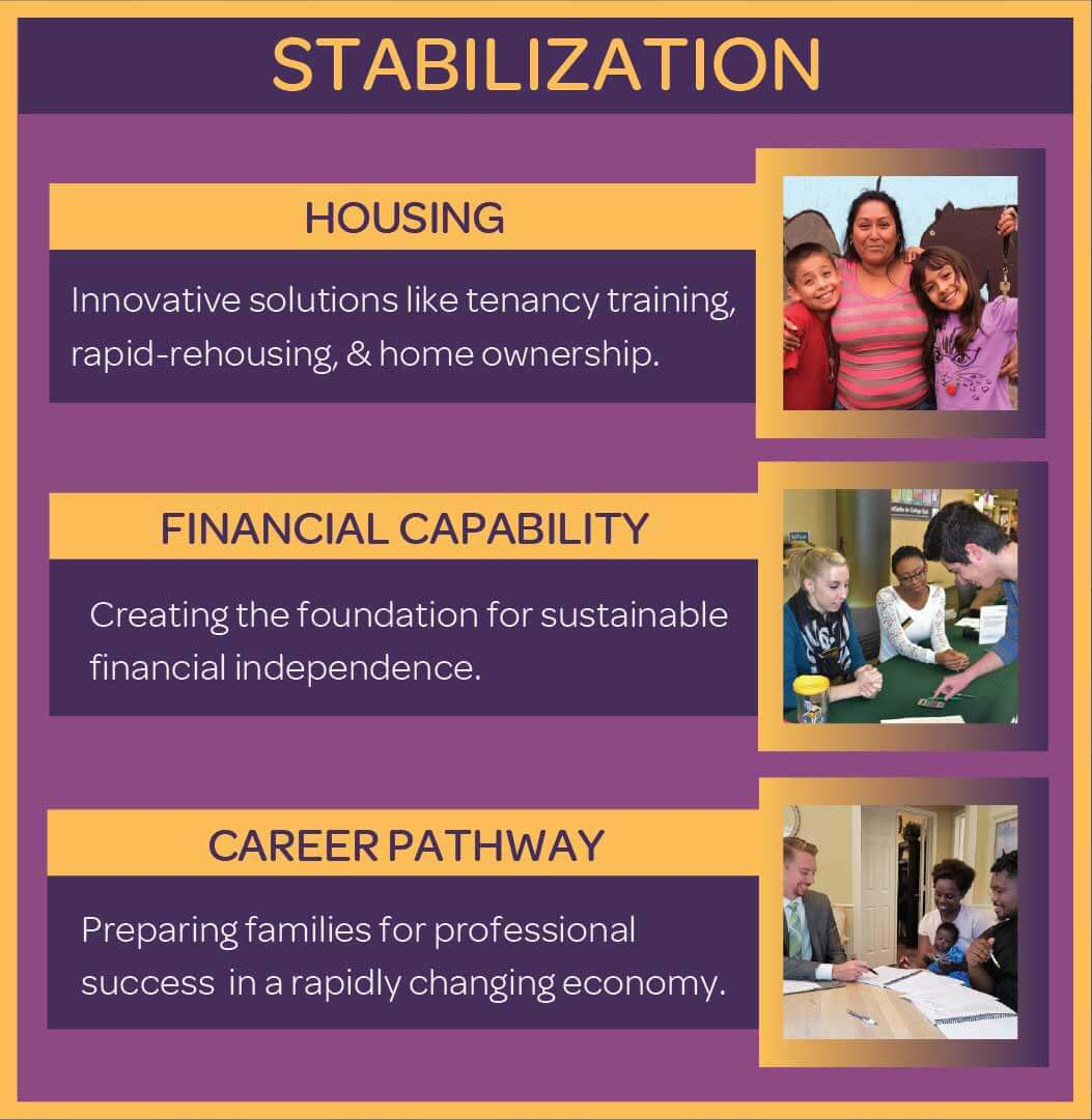 Stabilization-img.jpg