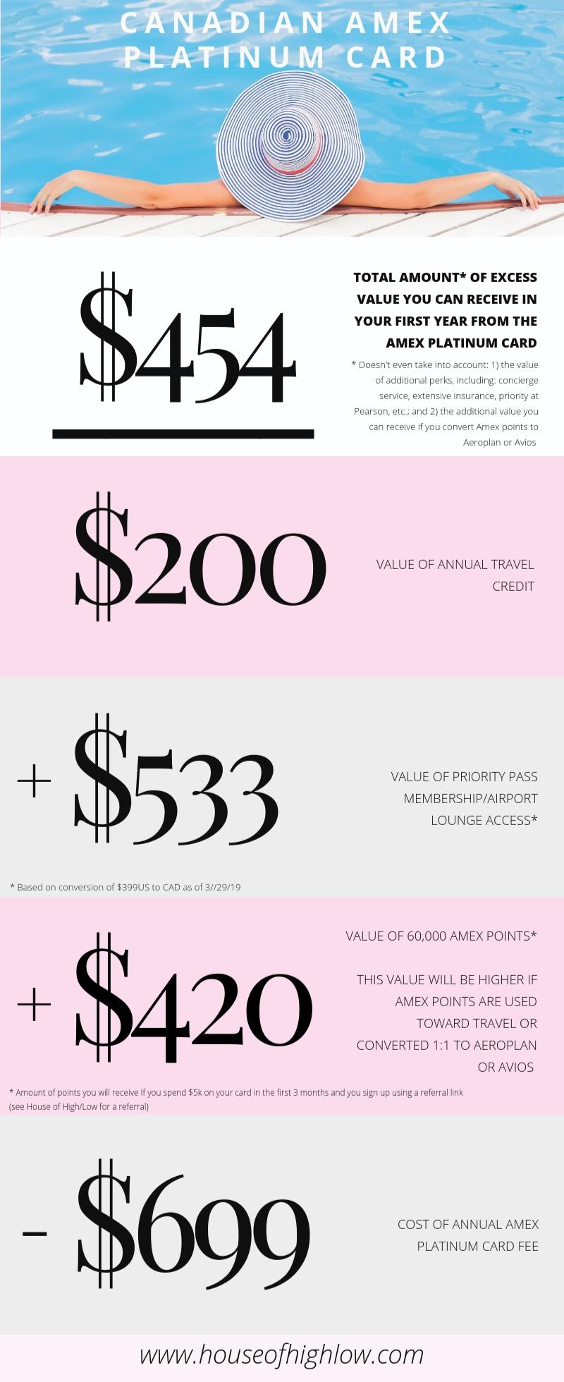 Amex+Infographic
