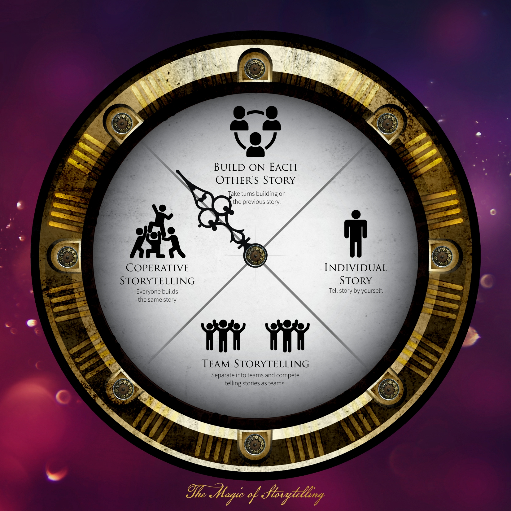 Storytelling Spinner_Purple.jpg