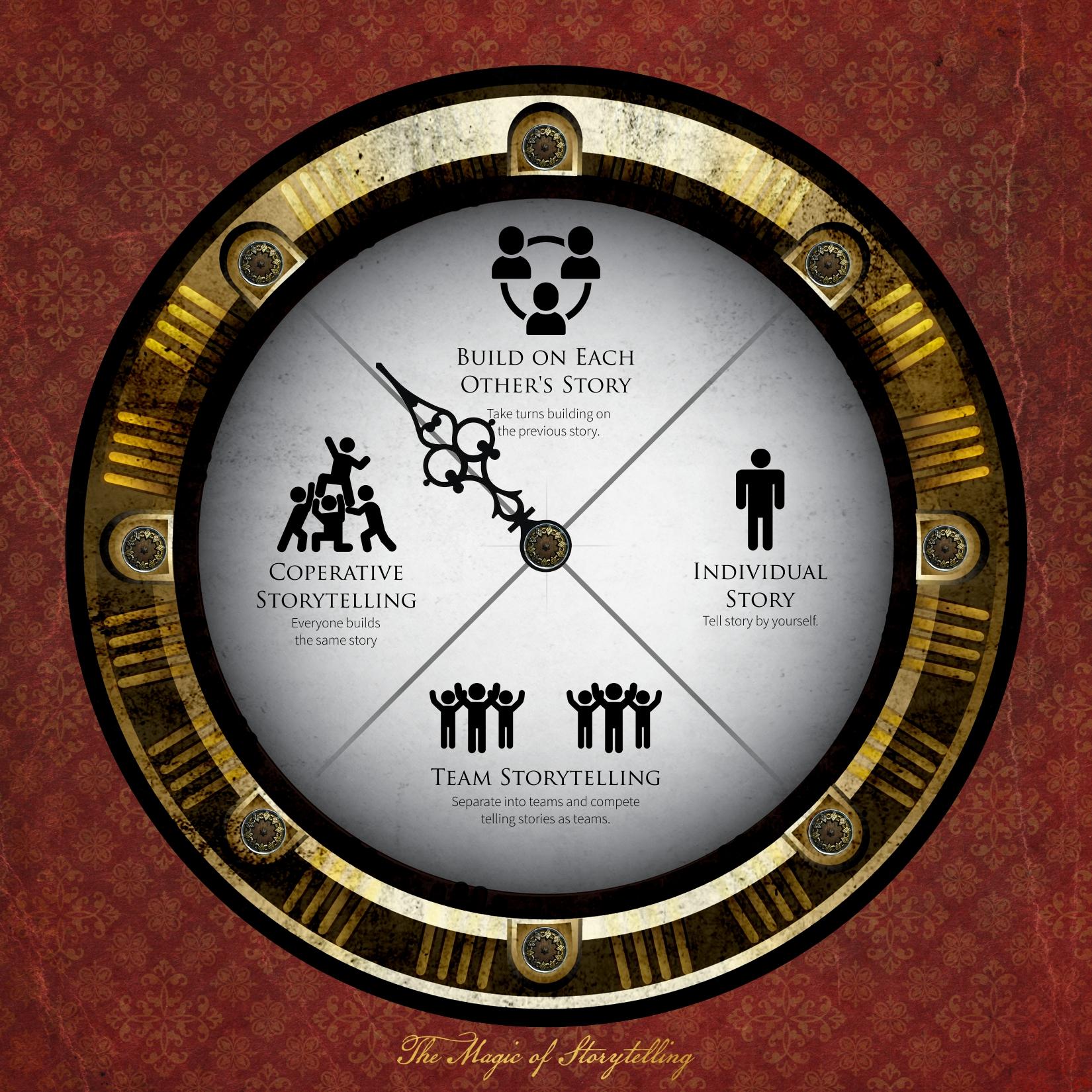 Storytelling Spinner_Wallpaper.jpg