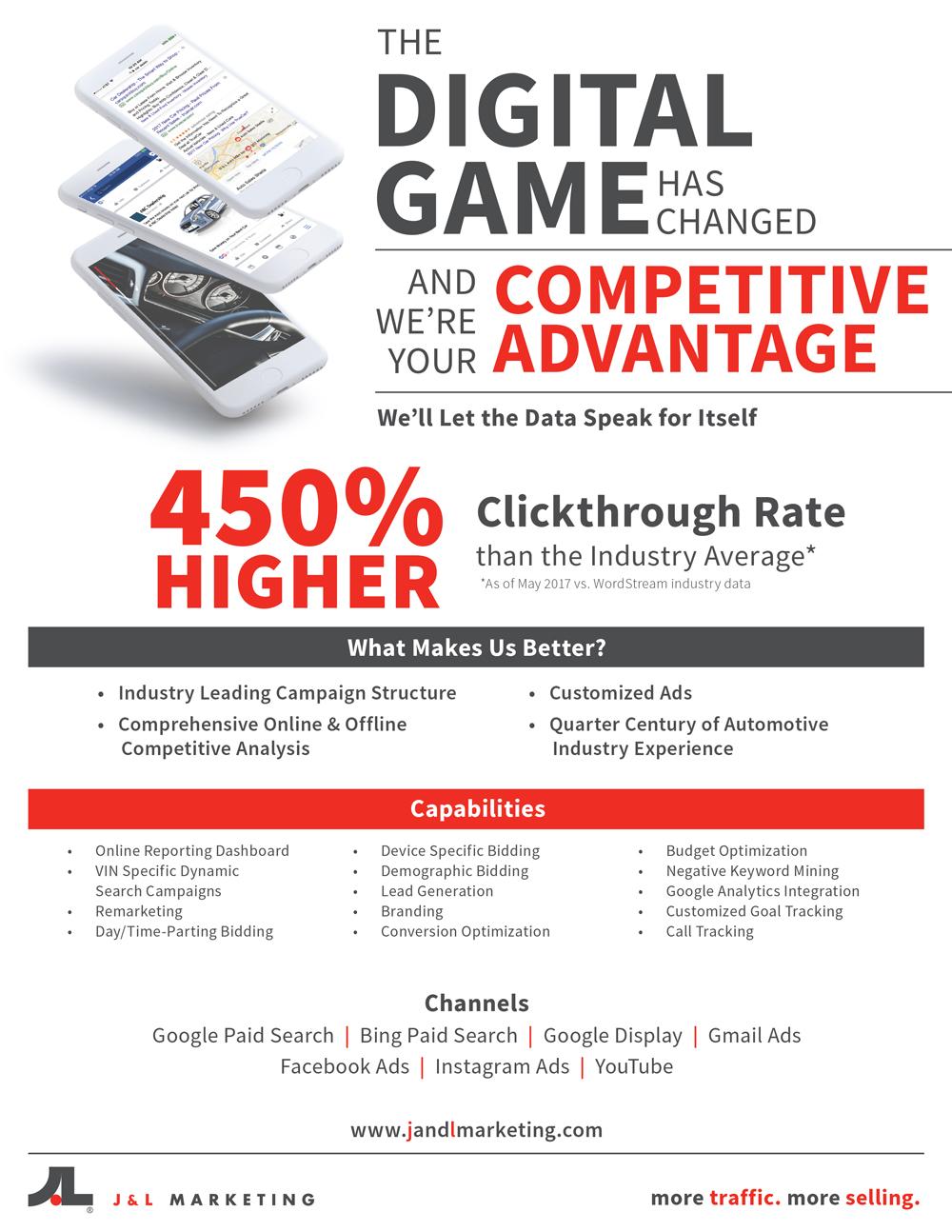 Digital-Marketing-Solutions-One-Sheet.jpg