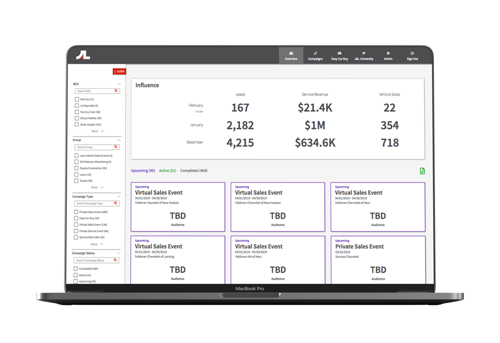 J&L Marketing Reporting Dashboard