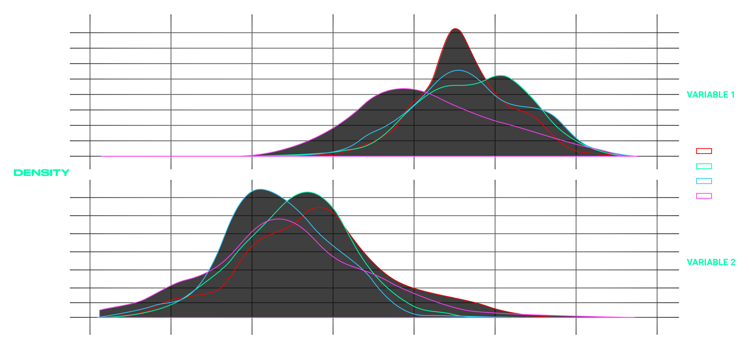 CdA Distribution by Run