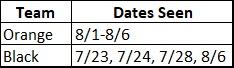 Dates Seen.jpg