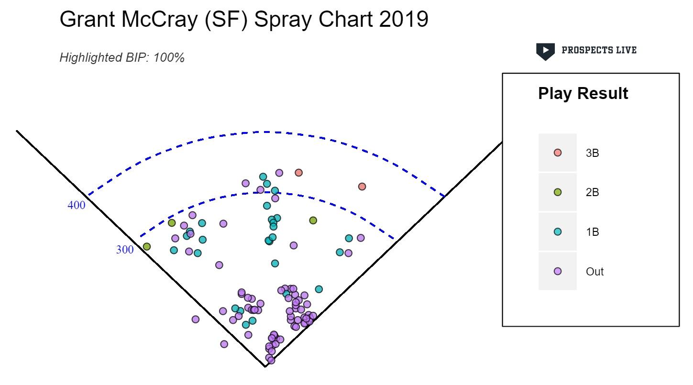 Grant McCray Spray Chart.jpg