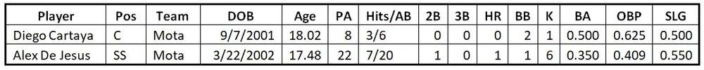 Dodgers Hitters.jpg