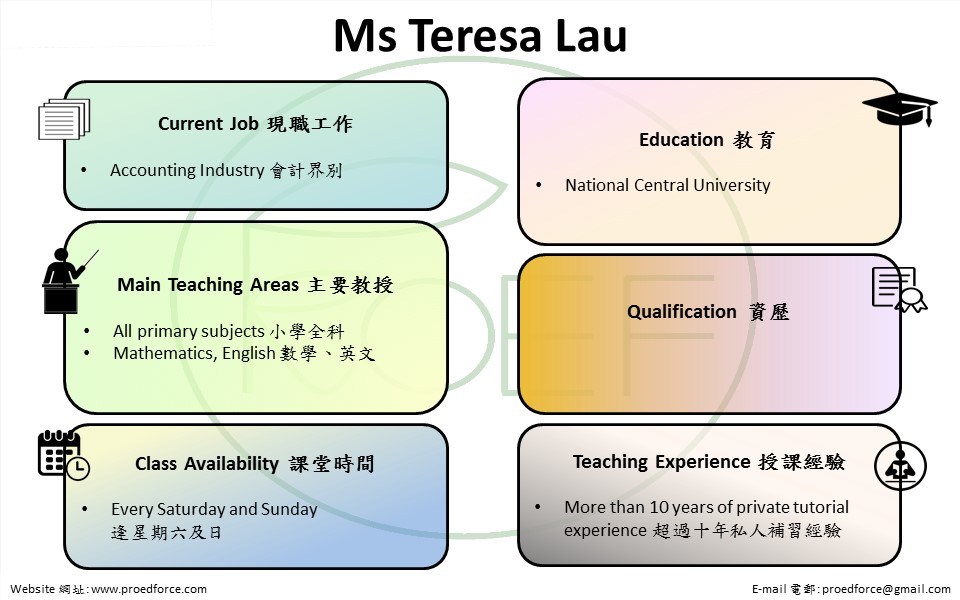 Teresa Lau.jpg