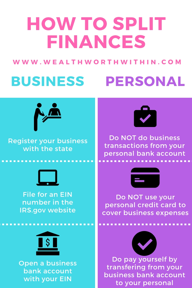 How to split your business from personal finances.jpg