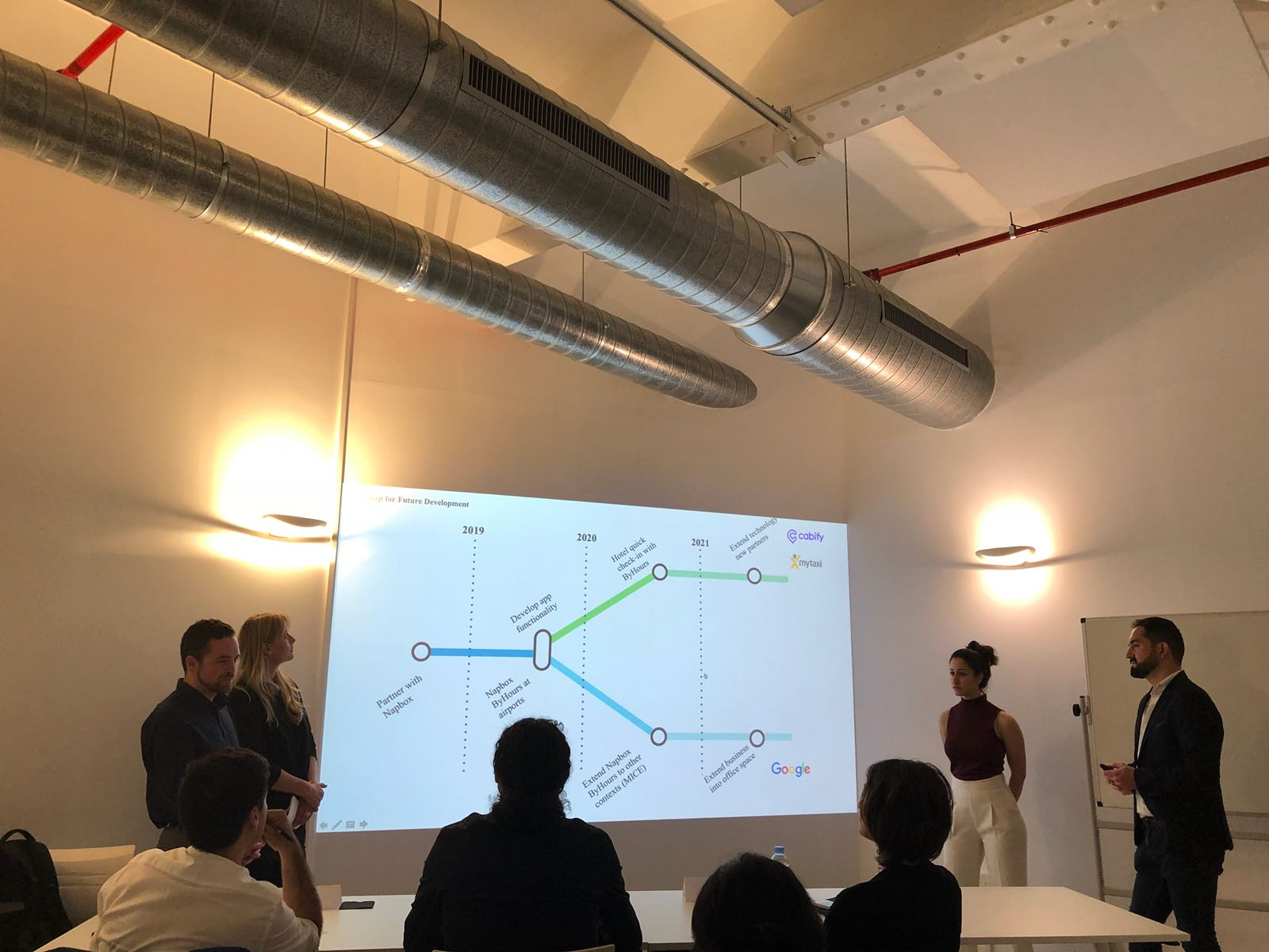 "Client presentation - Explaining the development roadmap and possible growth paths resulting from our ""microassistance"" and ""microlounge"" solutions."